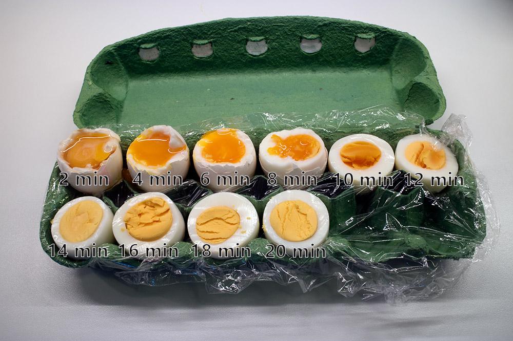 Hvor Lenge Skal Egg Koke